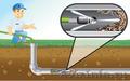 Гидродинамическая механическая очистка труб,  видеоинспекция